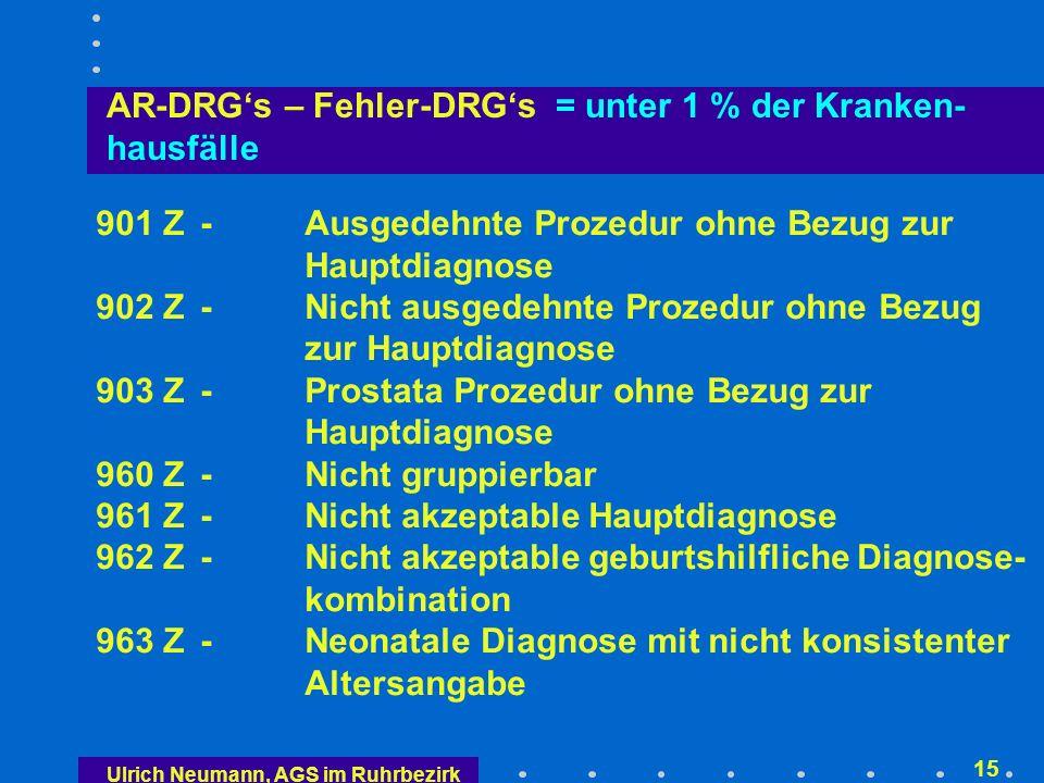 Ulrich Neumann, AGS im Ruhrbezirk 14 Neue Definition der Hauptdiagnose analog Australien Die Hauptdiagnose wird definiert als die Diagnose, die nach Analyse als diejenige festgestellt wurde, die haupt- sächlich für die Veranlassung des stationären Kranken- hausaufenthaltes des Patienten verantwortlich ist.