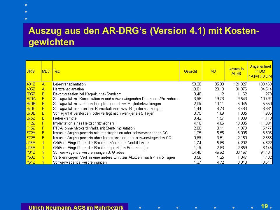 Ulrich Neumann, AGS im Ruhrbezirk 18 Aufbau der AR-DRGs-Bezeichnungen (Fallgruppen- Nummern) Beispiel: B 70 C = Schlaganfall ohne andere Komplikationen bzw.