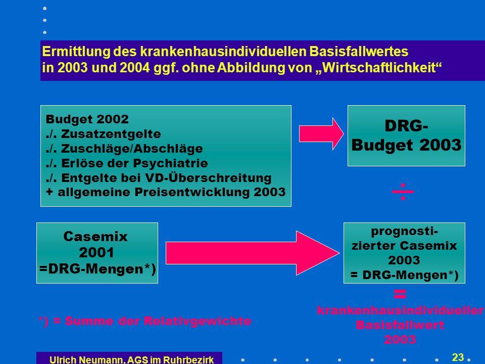 Ulrich Neumann, AGS im Ruhrbezirk 22 Methoden-Pretest-Vereinbarung vom 15.3.2001 Methodentest mit (26 – 7 =) 19 Krankenhäusern mit folgende Zielen: Überprüfung und ggf.