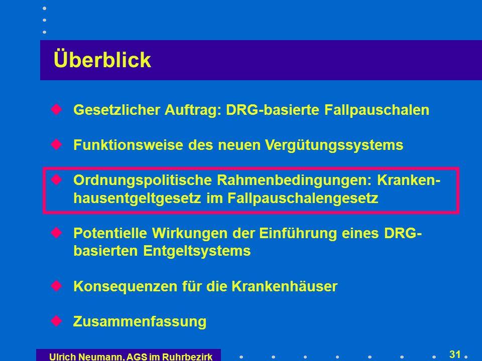 Ulrich Neumann, AGS im Ruhrbezirk 30 Kennzahlen der AR-Hauptdiagnosegruppen (Kodierqualität 1999) MDCFall-CM-VD CMIDRG-Basis- anteilAnteilErlösefallwert in %in %pro Fall*) DM DM 22: Verbrennungen0,10,2 12,2 1,88527.658 23: Sonst.