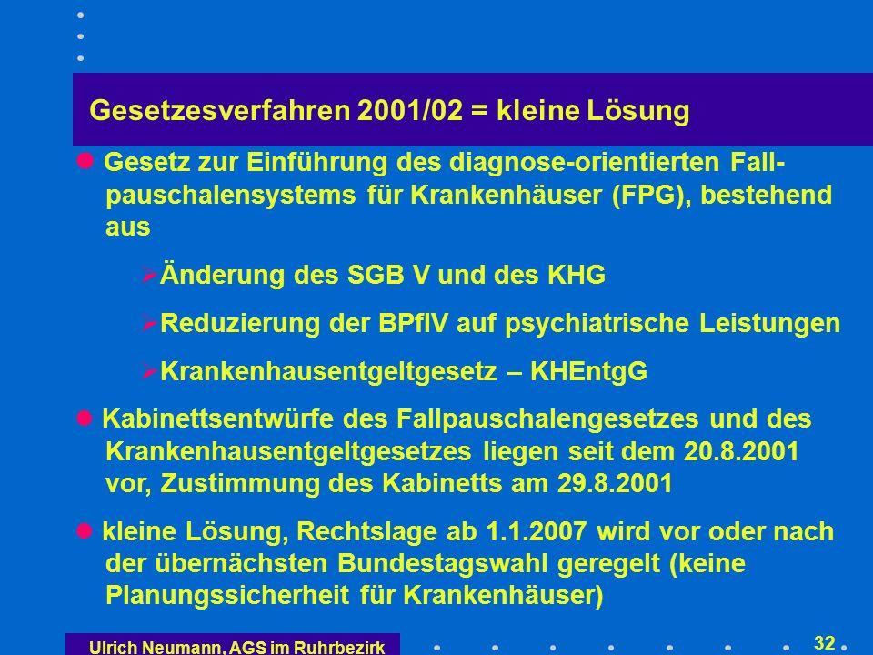 Ulrich Neumann, AGS im Ruhrbezirk 31 Überblick Gesetzlicher Auftrag: DRG-basierte Fallpauschalen Funktionsweise des neuen Vergütungssystems Ordnungspolitische Rahmenbedingungen: Kranken- hausentgeltgesetz im Fallpauschalengesetz Potentielle Wirkungen der Einführung eines DRG- basierten Entgeltsystems Konsequenzen für die Krankenhäuser Zusammenfassung