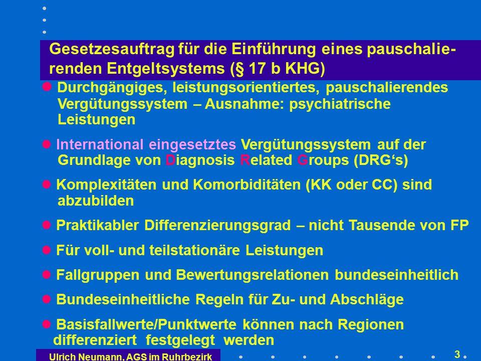 Ulrich Neumann, AGS im Ruhrbezirk 63 Überblick Gesetzlicher Auftrag: DRG-basierte Fallpauschalen Funktionsweise des neuen Vergütungssystems Ordnungspolitische Rahmenbedingungen: Kranken- hausentgeltgesetz im Fallpauschalengesetz Potentielle Wirkungen der Einführung eines DRG- basierten Entgeltsystems Konsequenzen für die Krankenhäuser Zusammenfassung