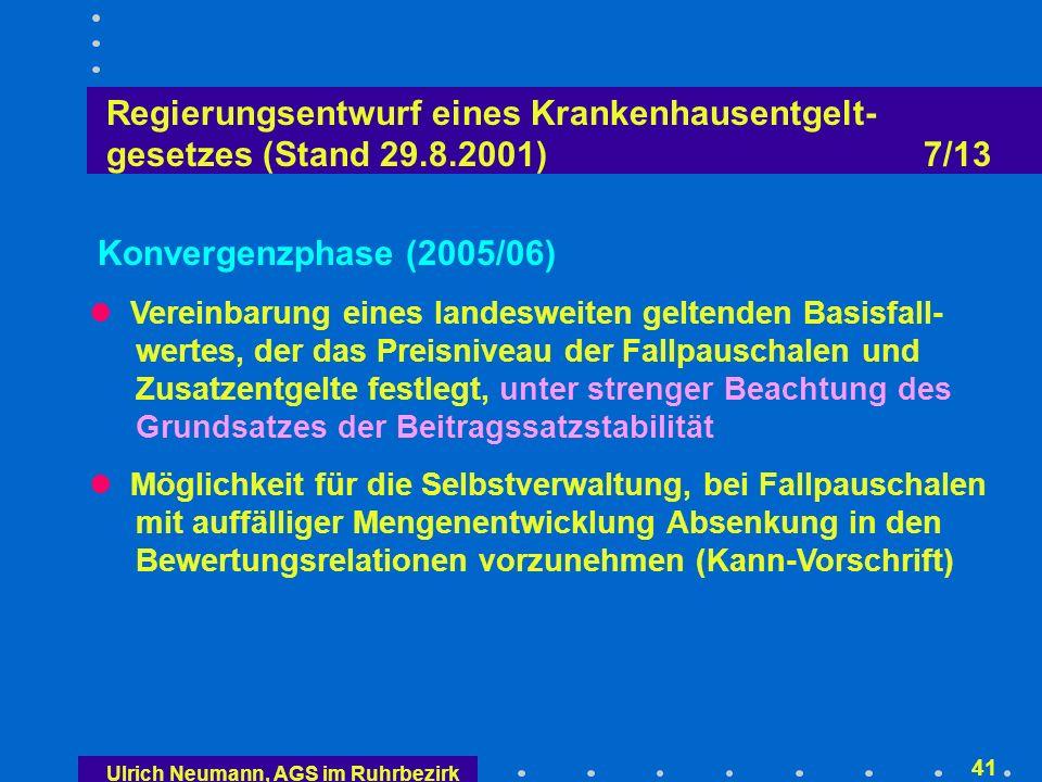 Ulrich Neumann, AGS im Ruhrbezirk 40 Regierungsentwurf eines Krankenhausentgelt- gesetzes (Stand 29.8.2001) 6/13 weitere Vorgaben zur Qualitätssicherung, die über die mit dem GKV-Gesundheitsreformgesetz 2000 geschaffe- nen Vorgaben hinausgehen (§ 137 SGB V).