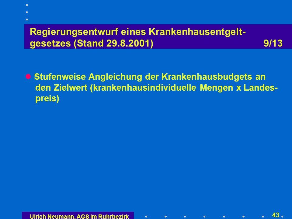 Ulrich Neumann, AGS im Ruhrbezirk 42 Regierungsentwurf eines Krankenhausentgelt- gesetzes (Stand 29.8.2001) 8/13 Zu erwartende Kodiereffekte (Right- und Up-Coding) werden zu 100 % bei der jährlichen Anpassung des Basisfallwertes sowie über die vorgesehene MDK-Prüfung der Kodierung von Diagnosen und Prozeduren aufgefan- gen (§ 17 c KHG-E) Weiterhin Vereinbarung eines krankenhausindividuellen Erlösbudgets für die Erlöse aus Fallpauschalen und Zusatzentgelten; das bedeutet bei einem Einheitspreis- system die Vereinbarung des Leistungsvolumens (Art und Menge der DRG-Leistungen).