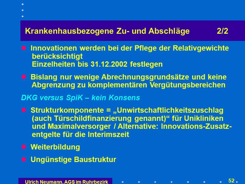 Ulrich Neumann, AGS im Ruhrbezirk 51 Krankenhausbezogene Zu- und Abschläge 1/2 Konsens im Grundsatz: Notfallversorgung per Abschlag, Höhe bis 30.6.2002 Selten genutzte Spezialeinrichtungen und Sicherstellungs- Zuschlags-Kriterien bis 30.6.2001, Höhe bis 30.6.2002 Keine Investitionskosten für nicht geförderte Kranken- häuser, im Gegensatz dazu § 3 Abs.