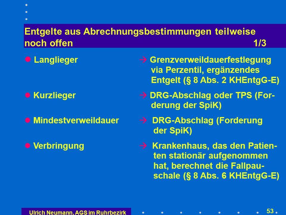 Ulrich Neumann, AGS im Ruhrbezirk 52 Krankenhausbezogene Zu- und Abschläge 2/2 Innovationen werden bei der Pflege der Relativgewichte berücksichtigt Einzelheiten bis 31.12.2002 festlegen Bislang nur wenige Abrechnungsgrundsätze und keine Abgrenzung zu komplementären Vergütungsbereichen DKG versus SpiK – kein Konsens Strukturkomponente = Unwirtschaftlichkeitszuschlag (auch Türschildfinanzierung genannt) für Unikliniken und Maximalversorger / Alternative: Innovations-Zusatz- entgelte für die Interimszeit Weiterbildung Ungünstige Baustruktur