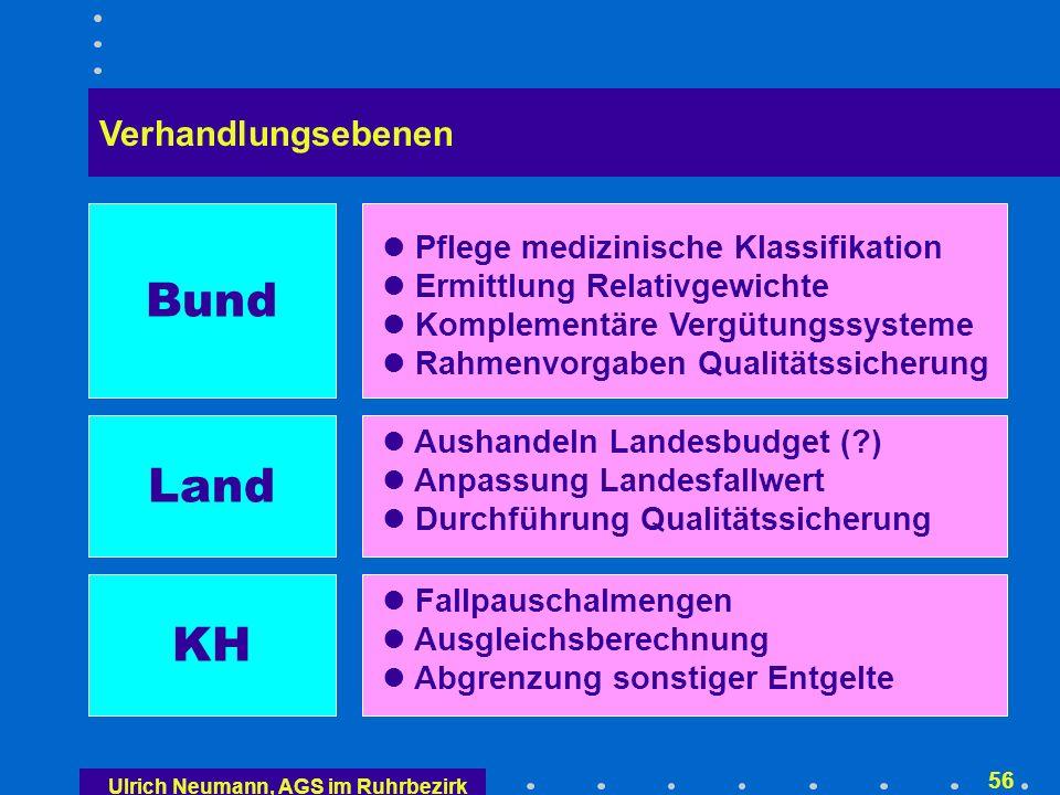 Ulrich Neumann, AGS im Ruhrbezirk 55 Entgelte aus Abrechnungsbestimmungen teilweise noch offen 3/3 Vorstationär nur falls ohne KH-Fall Nachstationär wie bisher bei FP, d.h.