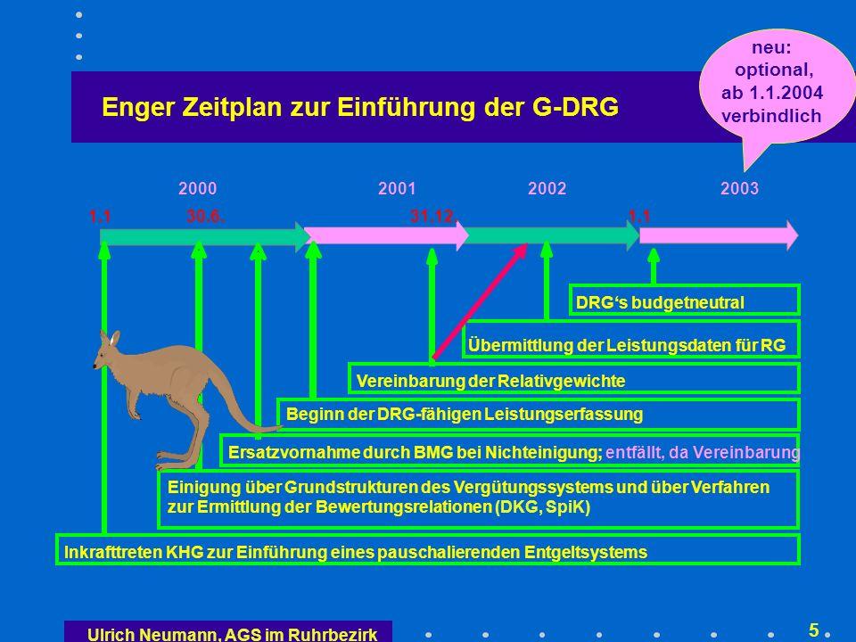 Ulrich Neumann, AGS im Ruhrbezirk 5 2000200120022003 Inkrafttreten KHG zur Einführung eines pauschalierenden Entgeltsystems Einigung über Grundstrukturen des Vergütungssystems und über Verfahren zur Ermittlung der Bewertungsrelationen (DKG, SpiK) Vereinbarung der Relativgewichte Übermittlung der Leistungsdaten für RG DRGs budgetneutral Beginn der DRG-fähigen Leistungserfassung 1.130.6.31.12.1.1 Enger Zeitplan zur Einführung der G-DRG Ersatzvornahme durch BMG bei Nichteinigung; entfällt, da Vereinbarung neu: optional, ab 1.1.2004 verbindlich