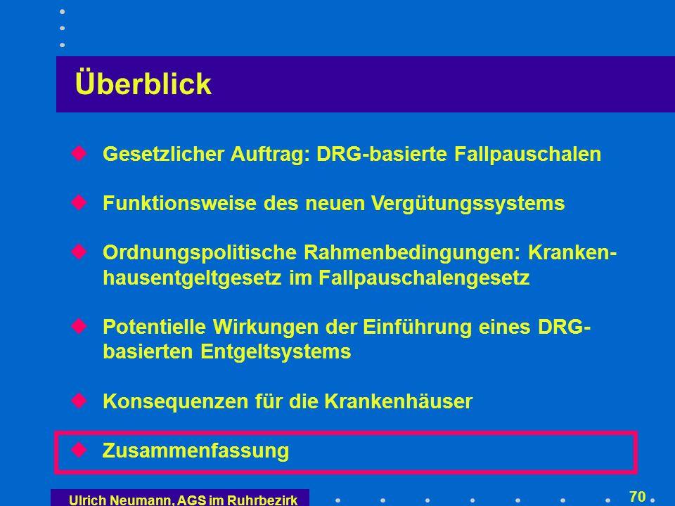 Ulrich Neumann, AGS im Ruhrbezirk 69 Konsequenzen für die Krankenhäuser aus Sicht der Kostenträger 2/2 Schulung und Motivation der DRG-tangierten Mitarbeiter u.a.