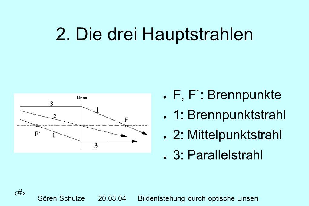 3 Sören Schulze20.03.04Bildentstehung durch optische Linsen 2.