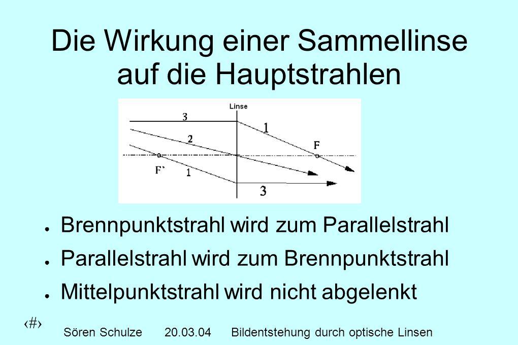 4 Sören Schulze20.03.04Bildentstehung durch optische Linsen Die Wirkung einer Sammellinse auf die Hauptstrahlen Brennpunktstrahl wird zum Parallelstrahl Parallelstrahl wird zum Brennpunktstrahl Mittelpunktstrahl wird nicht abgelenkt