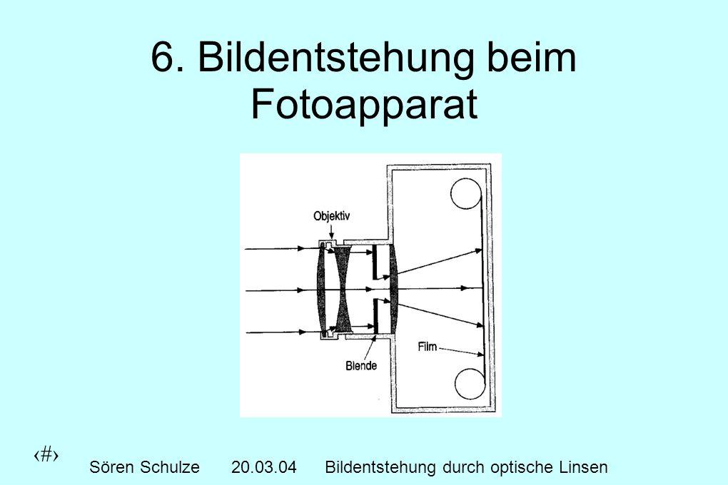 9 Sören Schulze20.03.04Bildentstehung durch optische Linsen 6. Bildentstehung beim Fotoapparat
