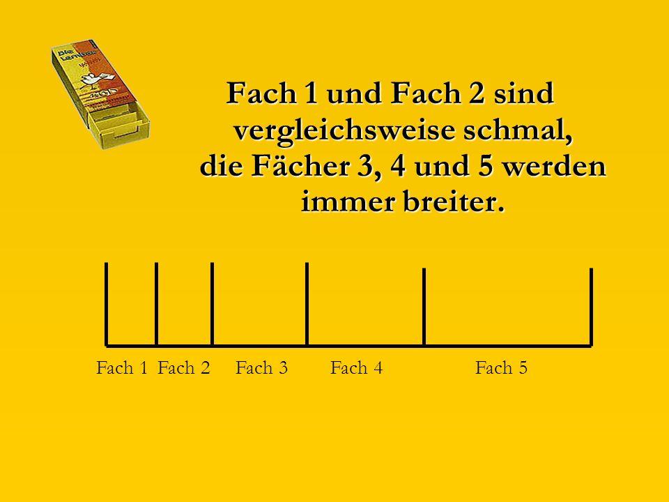 Der Kasten hat mehrere Fächer, die unterschiedlich viele Karten aufnehmen können.