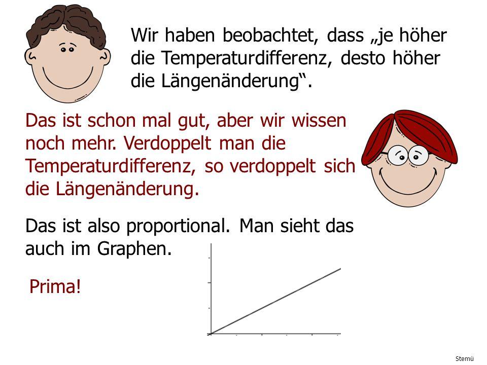 Stemü Wir haben also: L proportional zu.