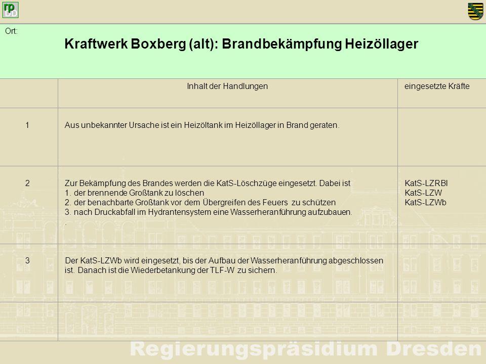 Ort: Kraftwerk Boxberg (alt): Brandbekämpfung Heizöllager Inhalt der Handlungeneingesetzte Kräfte 1 Aus unbekannter Ursache ist ein Heizöltank im Heiz