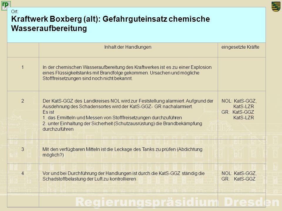 Ort: Kraftwerk Boxberg (alt): Gefahrguteinsatz chemische Wasseraufbereitung Inhalt der Handlungeneingesetzte Kräfte 1 In der chemischen Wasseraufberei