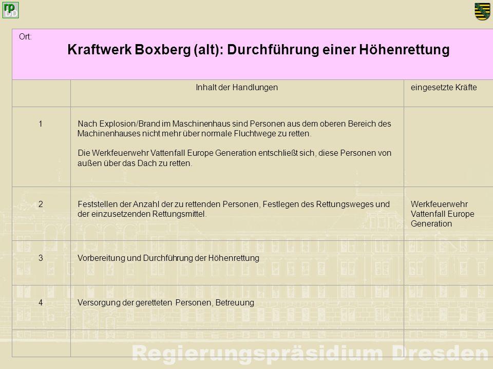 Ort: Kraftwerk Boxberg (alt): Durchführung einer Höhenrettung Inhalt der Handlungeneingesetzte Kräfte 1 Nach Explosion/Brand im Maschinenhaus sind Per