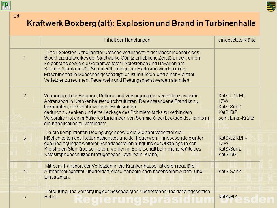 Ort: Kraftwerk Boxberg (alt): Explosion und Brand in Turbinenhalle Inhalt der Handlungeneingesetzte Kräfte 1 Eine Explosion unbekannter Ursache verurs