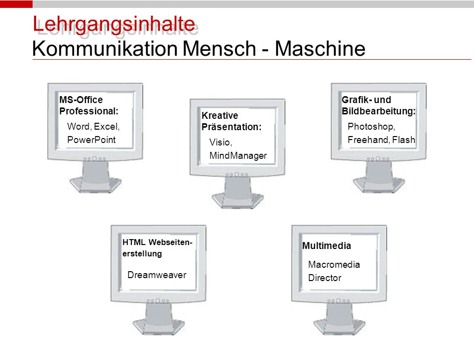Lehrgangsinhalte Kommunikation Mensch - Maschine MS-Office Professional: Word, Excel, PowerPoint Kreative Präsentation: Visio, MindManager Grafik- und Bildbearbeitung: Photoshop, Freehand, Flash HTML Webseiten- erstellung Dreamweaver Multimedia Macromedia Director