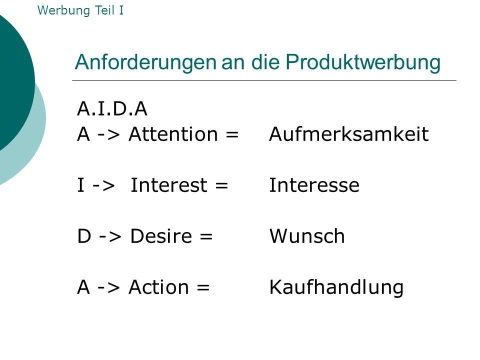 Anforderungen an die Produktwerbung A.I.D.A A -> Attention = Aufmerksamkeit I -> Interest =Interesse D -> Desire = Wunsch A -> Action = Kaufhandlung W