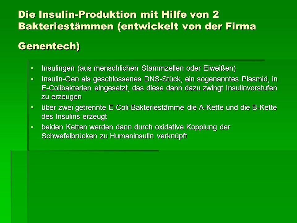 Die Insulin-Produktion mit Hilfe von 2 Bakteriestämmen (entwickelt von der Firma Genentech) Insulingen (aus menschlichen Stammzellen oder Eiweißen) In