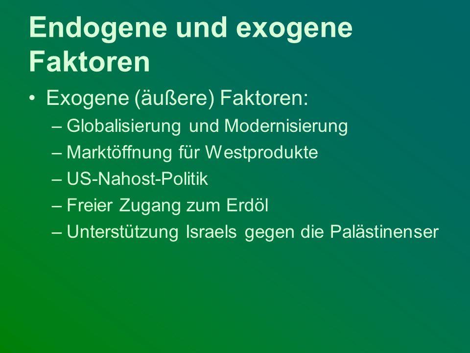 Endogene und exogene Faktoren Exogene (äußere) Faktoren: –Globalisierung und Modernisierung –Marktöffnung für Westprodukte –US-Nahost-Politik –Freier