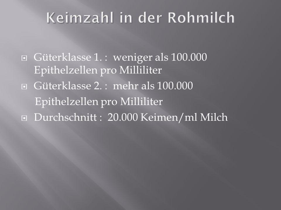 Güterklasse 1.: weniger als 100.000 Epithelzellen pro Milliliter Güterklasse 2.