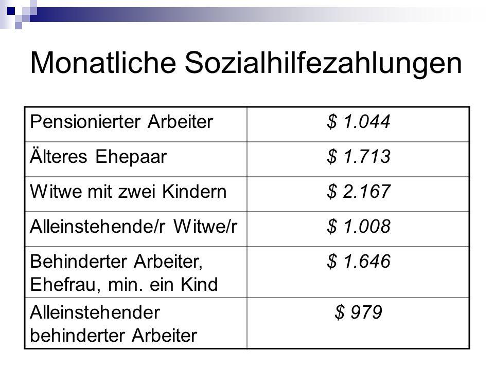 Monatliche Sozialhilfezahlungen Pensionierter Arbeiter$ 1.044 Älteres Ehepaar$ 1.713 Witwe mit zwei Kindern$ 2.167 Alleinstehende/r Witwe/r$ 1.008 Beh