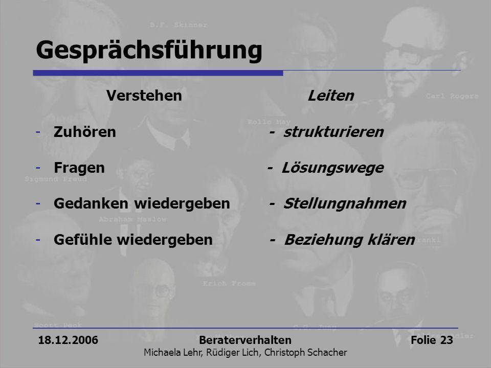 18.12.2006Beraterverhalten Michaela Lehr, Rüdiger Lich, Christoph Schacher Folie 23 Gesprächsführung Verstehen Leiten -Zuhören - strukturieren -Fragen