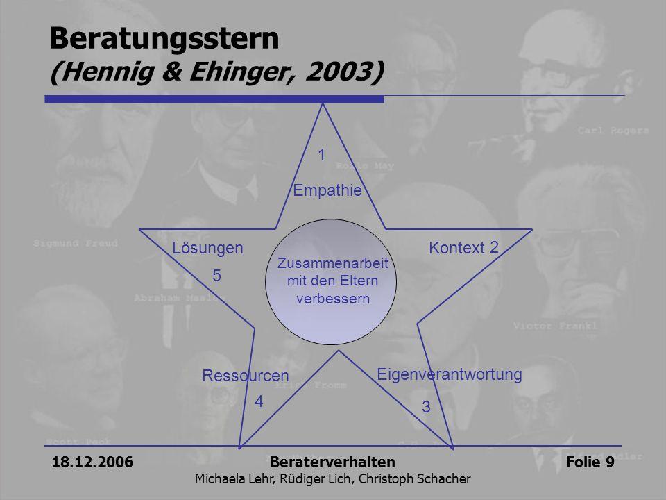 18.12.2006Beraterverhalten Michaela Lehr, Rüdiger Lich, Christoph Schacher Folie 9 Beratungsstern (Hennig & Ehinger, 2003) Zusammenarbeit mit den Elte
