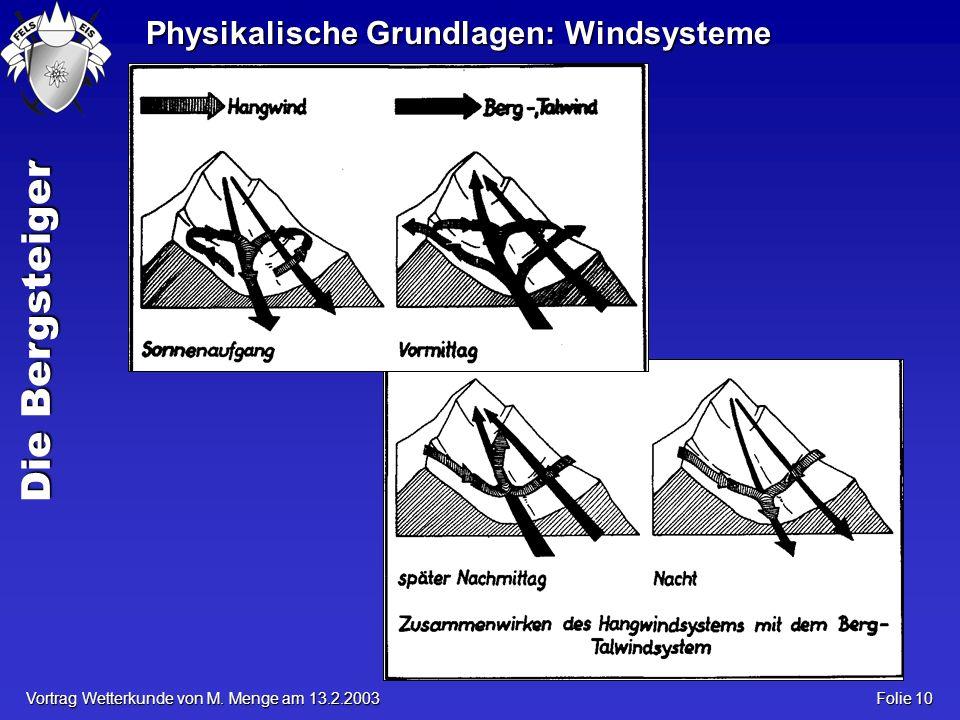 Die Bergsteiger Vortrag Wetterkunde von M.