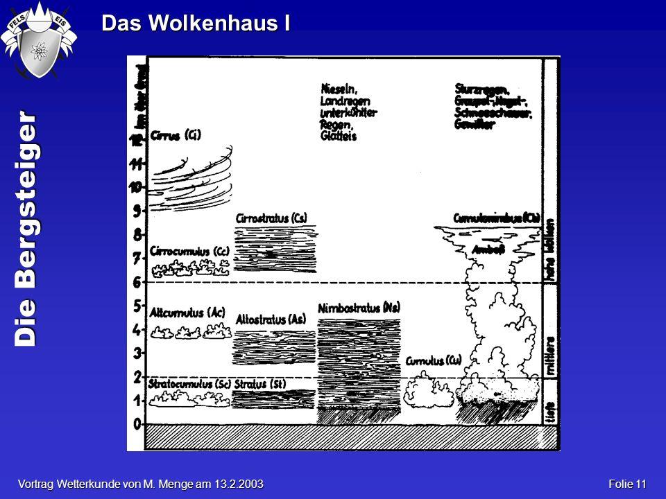 Die Bergsteiger Vortrag Wetterkunde von M. Menge am 13.2.2003 Folie 11 Das Wolkenhaus I