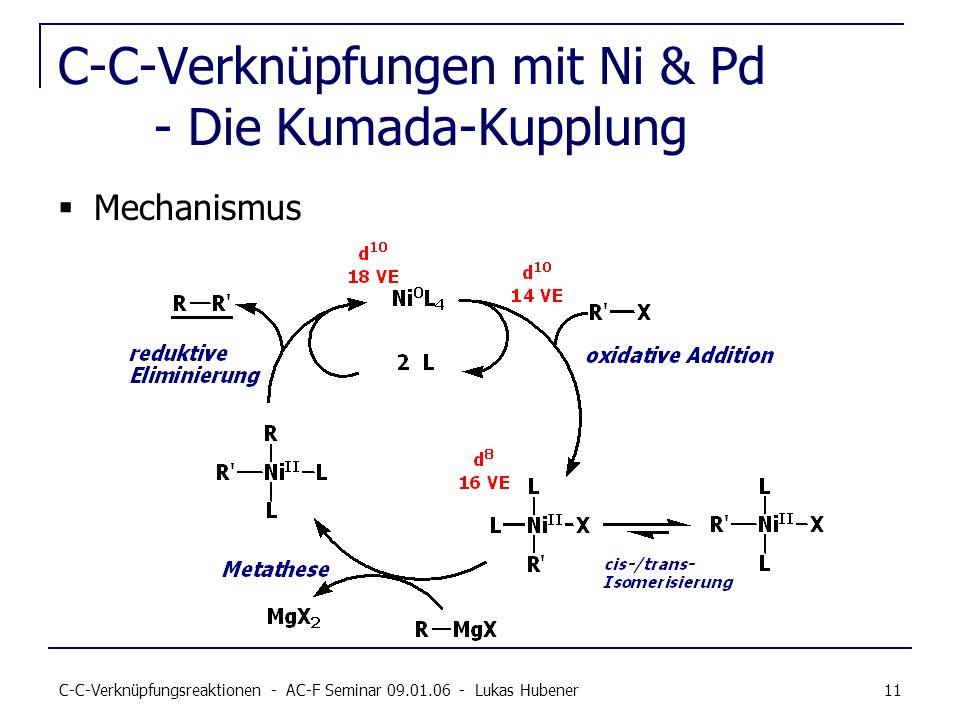 C-C-Verknüpfungsreaktionen - AC-F Seminar 09.01.06 - Lukas Hubener 11 C-C-Verknüpfungen mit Ni & Pd - Die Kumada-Kupplung Mechanismus