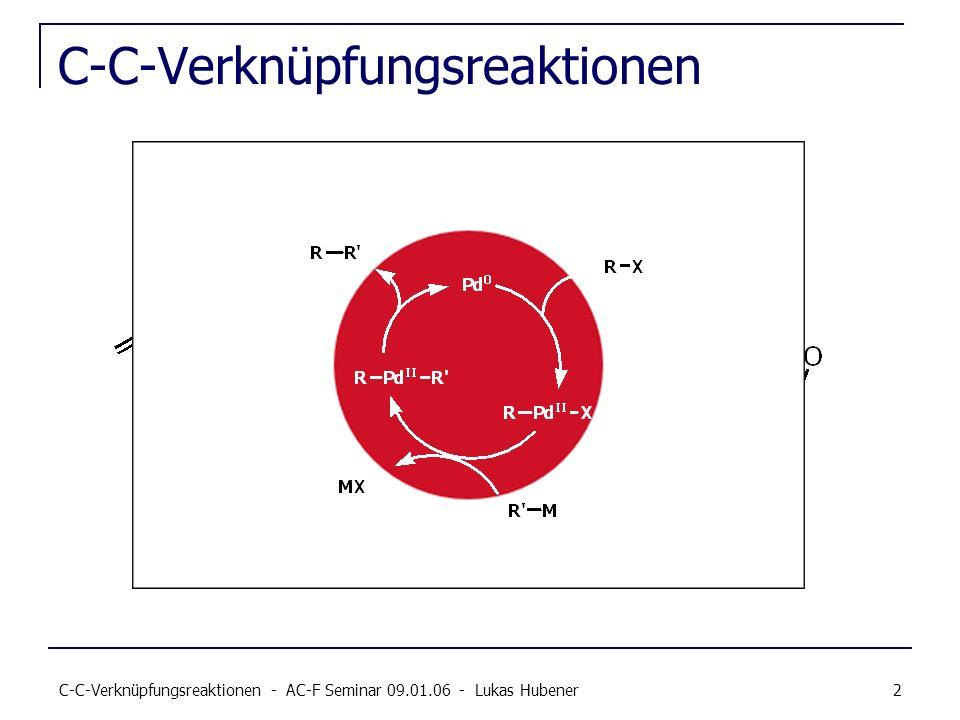 C-C-Verknüpfungsreaktionen - AC-F Seminar 09.01.06 - Lukas Hubener 2 C-C-Verknüpfungsreaktionen