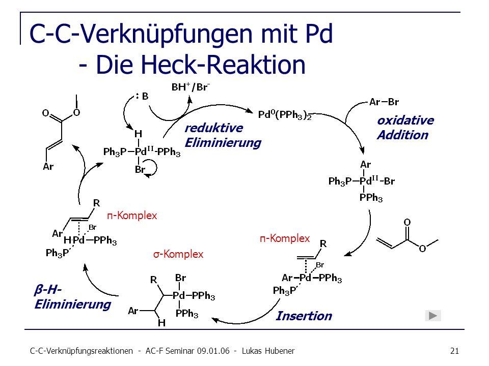 C-C-Verknüpfungsreaktionen - AC-F Seminar 09.01.06 - Lukas Hubener 21 C-C-Verknüpfungen mit Pd - Die Heck-Reaktion π-Komplex Insertion σ-Komplex β-H-