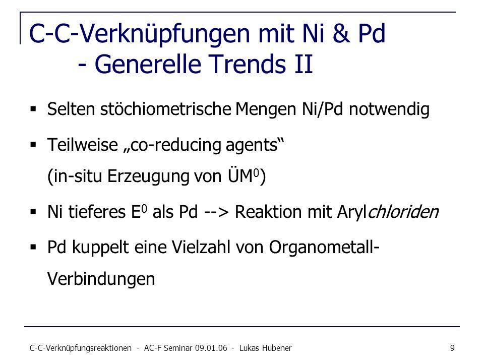 C-C-Verknüpfungsreaktionen - AC-F Seminar 09.01.06 - Lukas Hubener 9 C-C-Verknüpfungen mit Ni & Pd - Generelle Trends II Selten stöchiometrische Menge