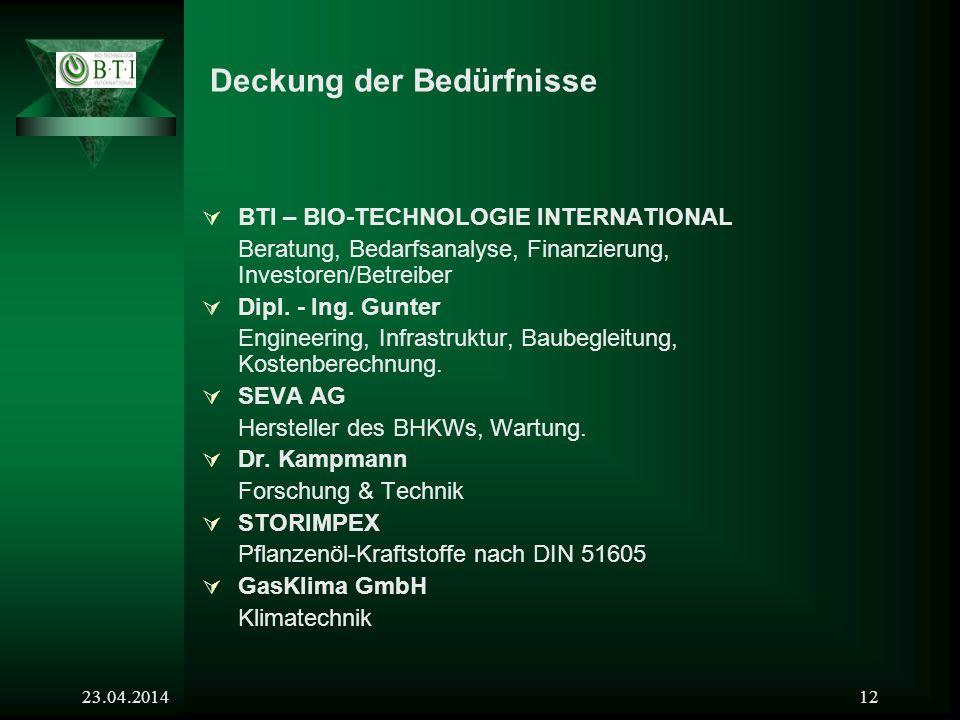 23.04.201412 Deckung der Bedürfnisse BTI – BIO-TECHNOLOGIE INTERNATIONAL Beratung, Bedarfsanalyse, Finanzierung, Investoren/Betreiber Dipl.