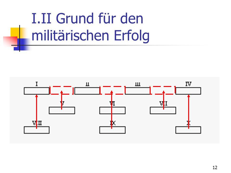 12 I.II Grund für den militärischen Erfolg