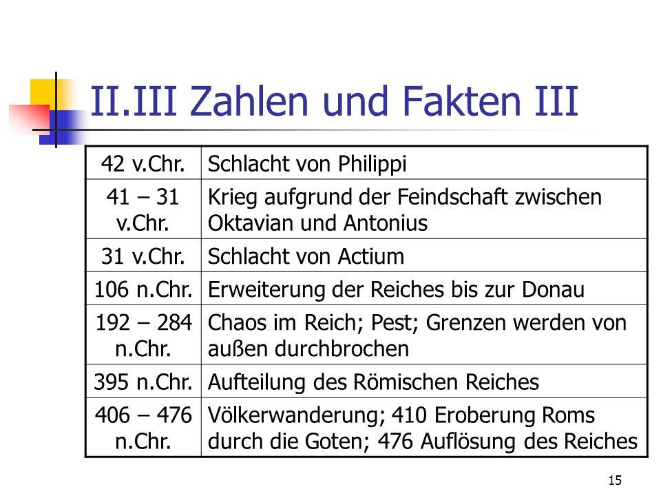 15 II.III Zahlen und Fakten III 42 v.Chr.Schlacht von Philippi 41 – 31 v.Chr.