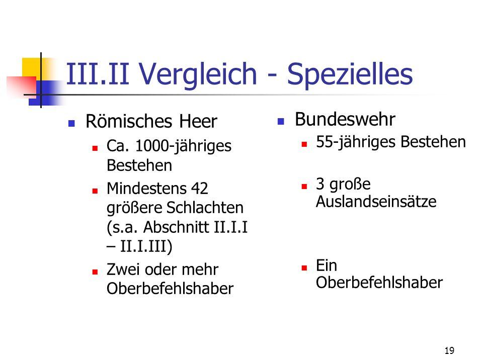19 III.II Vergleich - Spezielles Römisches Heer Ca.