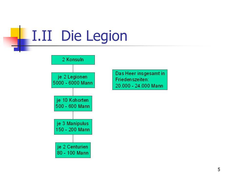 5 I.II Die Legion