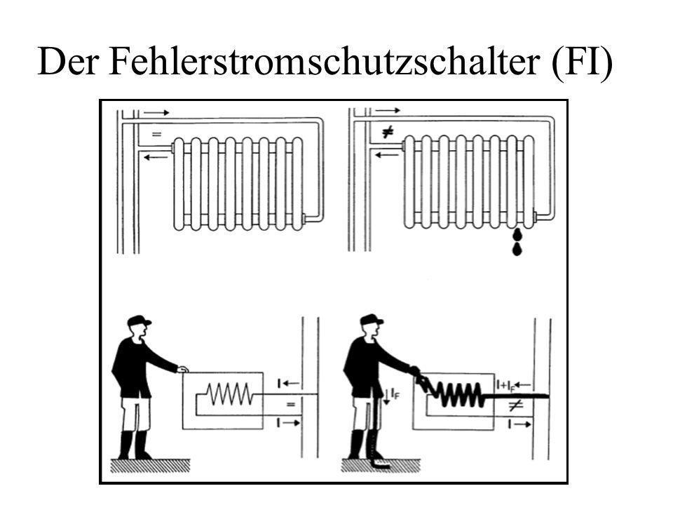 Vorsichtsmaßnahmen Stecker vor Tätigkeit ziehen Erdung herstellen / überprüfen Im Zweifelsfall Teile immer als stromführend betrachten Gegen unbeabsichtigtes Einschalten sichern