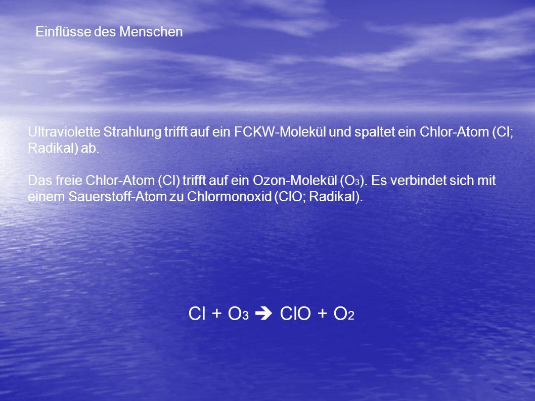 Natürliche Zerstörung von Ozon ( Chapman-Prozess ) Ultraviolette Strahlung trifft auf ein Ozon-Molekül (O 3 ) und spaltet es in ein Sauerstoff-Molekül