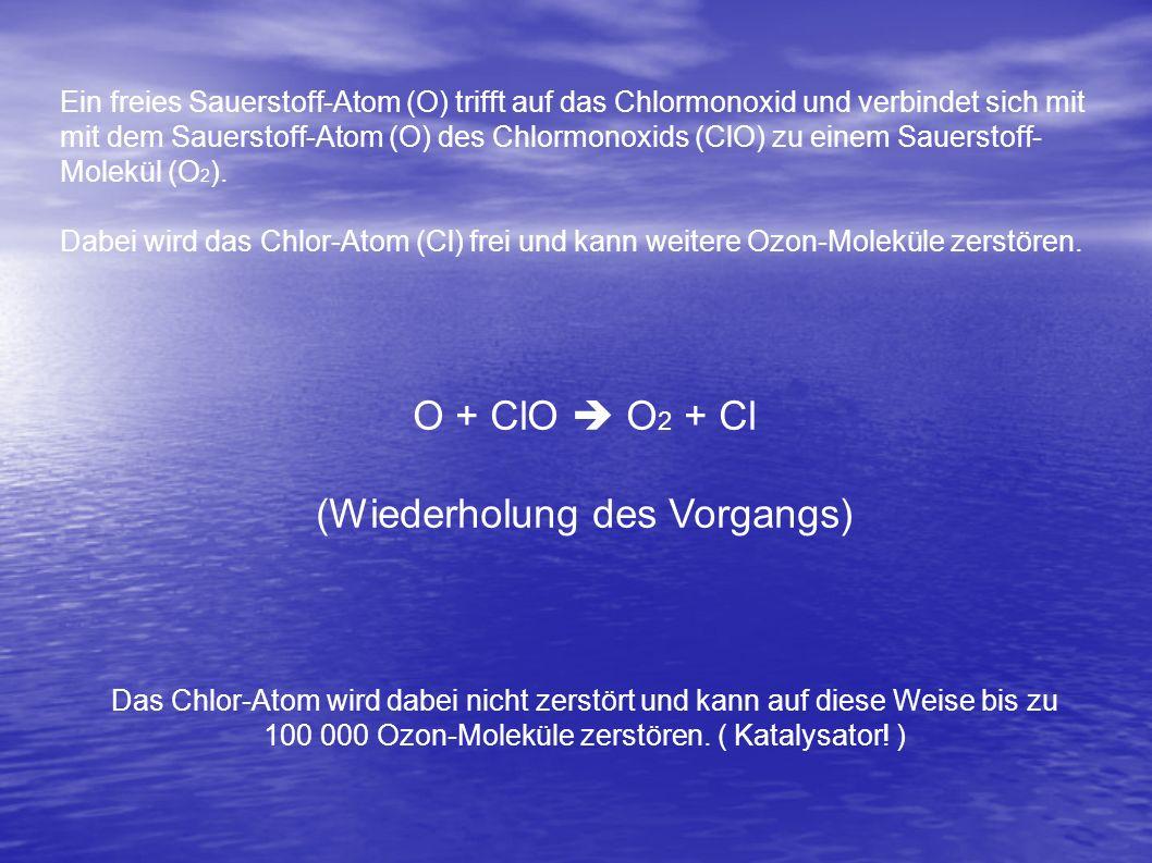 Ultraviolette Strahlung trifft auf ein FCKW-Molekül und spaltet ein Chlor-Atom (Cl; Radikal) ab. Das freie Chlor-Atom (Cl) trifft auf ein Ozon-Molekül