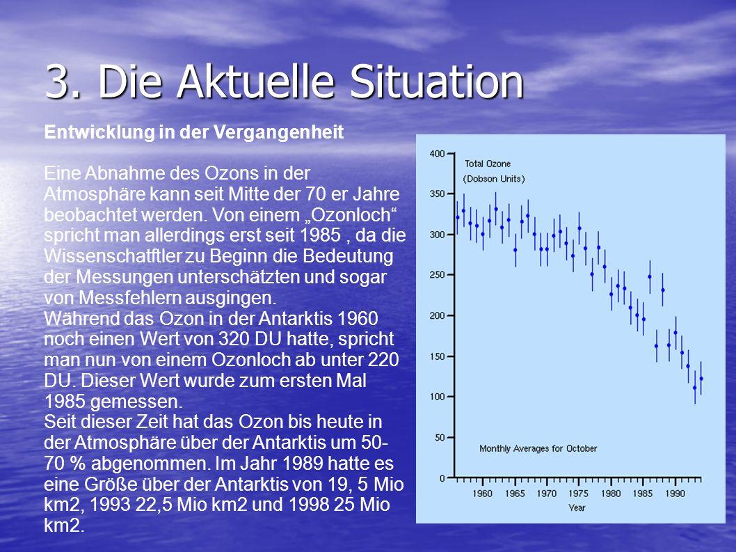 Nach dem Ende der Polarnacht wird das Cl 2 durch UV-Strahlung in 2Cl aufgespaltet. Ozon wird durch Chlor abgebaut. Dabei entsteht Chlormonoxid (ClO),