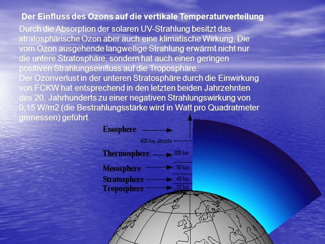Funktion des Ozons Das Ozon in der Stratosphäre für viele Lebensformen auf der Erde von großer Bedeutung. Beispielweise hilft es zu verhindern, dass d