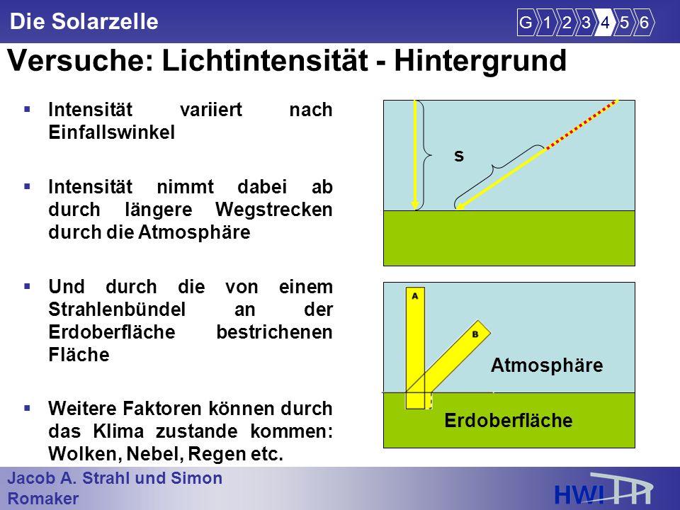 Jacob A. Strahl und Simon Romaker im Wintersemester 2005/2006 Die Solarzelle Versuche: Lichtintensität - Hintergrund Intensität variiert nach Einfalls