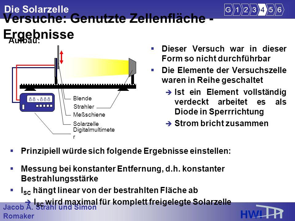 Jacob A. Strahl und Simon Romaker im Wintersemester 2005/2006 Die Solarzelle Versuche: Genutzte Zellenfläche - Ergebnisse Dieser Versuch war in dieser