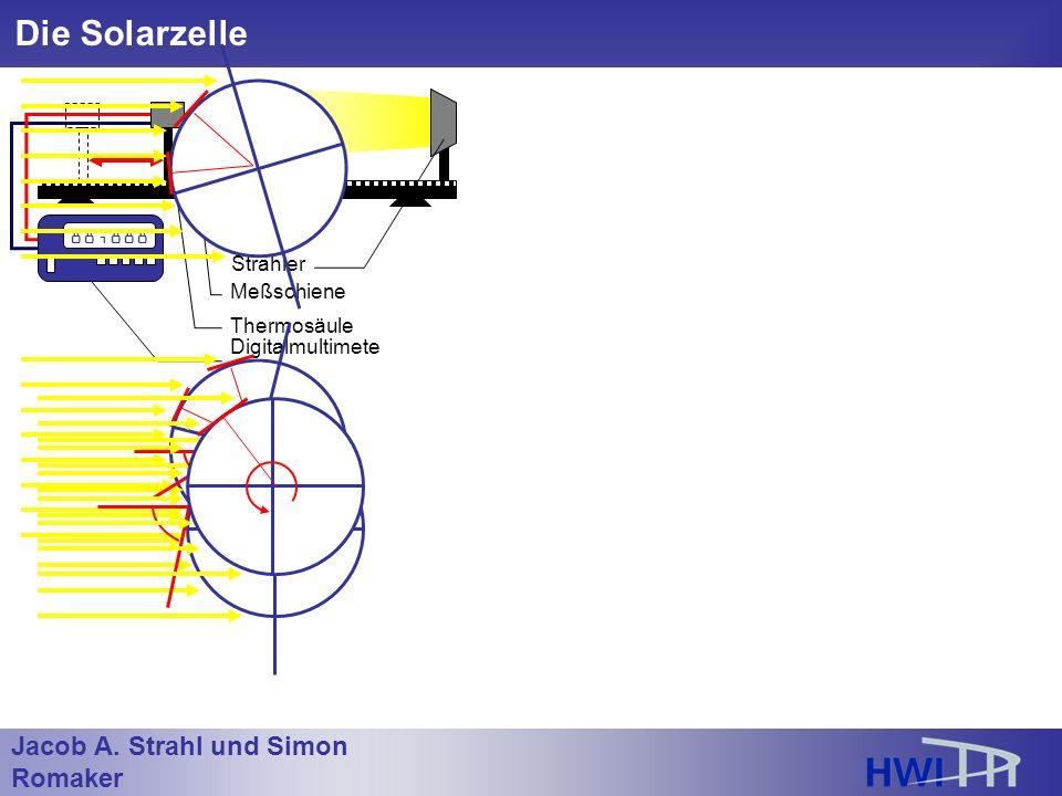 Jacob A. Strahl und Simon Romaker im Wintersemester 2005/2006 Die Solarzelle 88,888 Digitalmultimete r Thermosäule Meßschiene Strahler