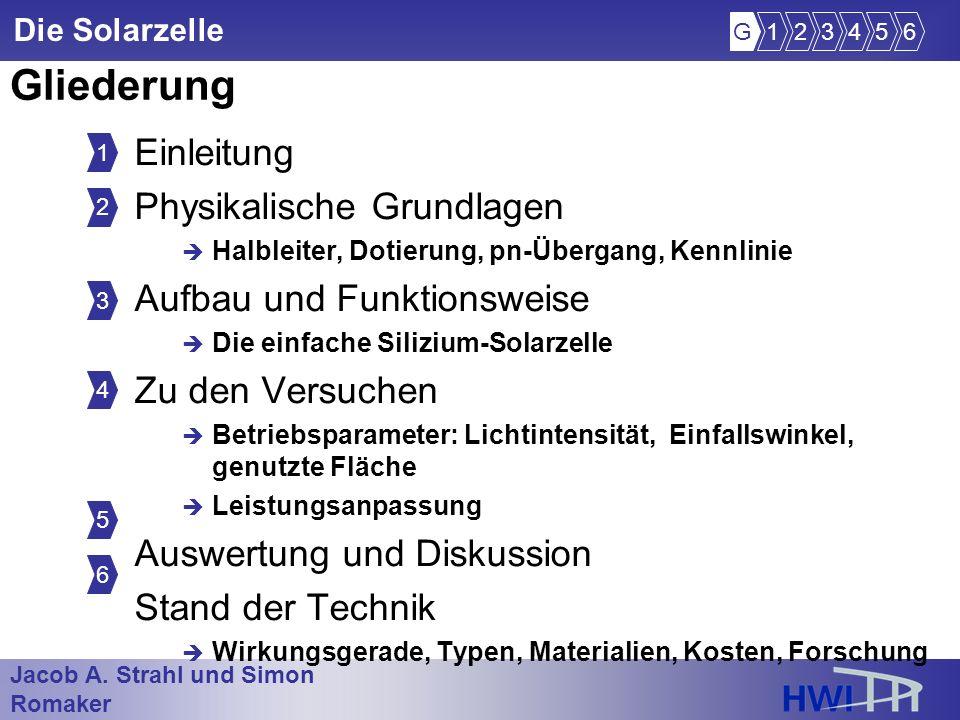 Jacob A. Strahl und Simon Romaker im Wintersemester 2005/2006 Die Solarzelle Gliederung Einleitung Physikalische Grundlagen Halbleiter, Dotierung, pn-